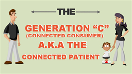 """Dentist Marketing Success Requires That You MUST Understand The """"New"""" New Patients... Introducing the Gen-C Patient"""