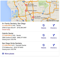 IMPORTANCE OF GOOGLE LOCATION PAGES FOR WISCONSIN DENTAL ASSOCIATION