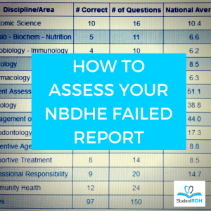 How to Assess Your NBDHE Failed Report