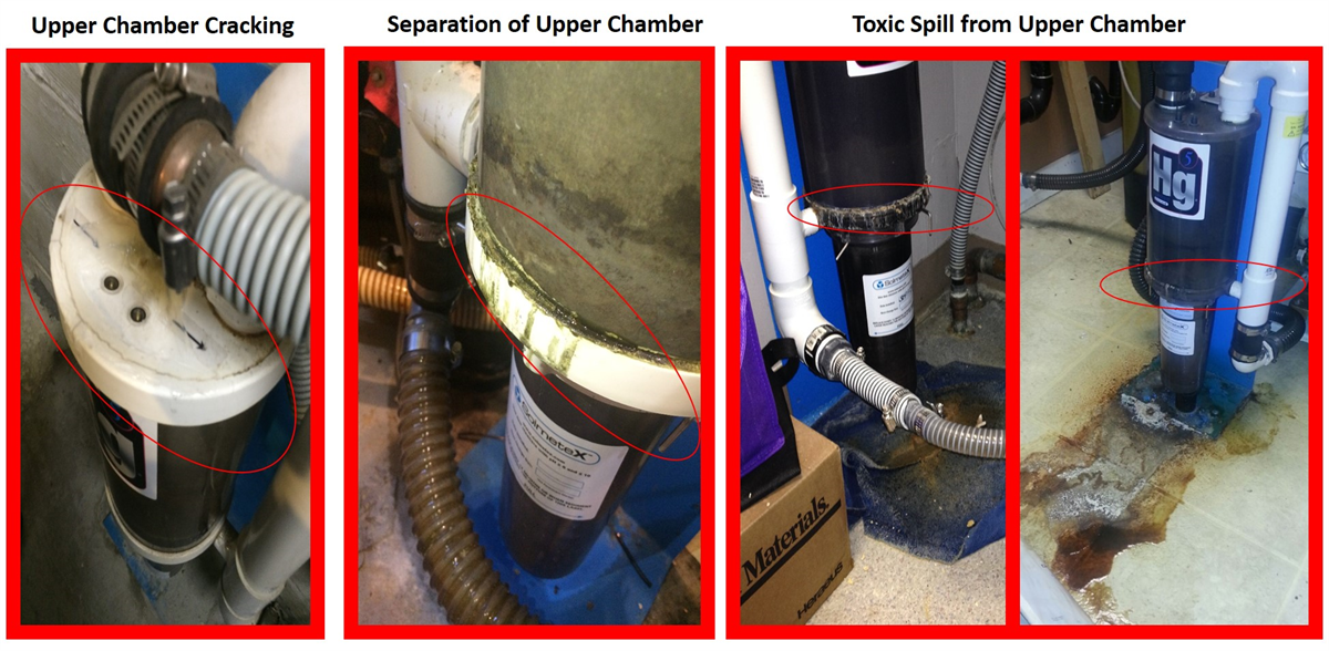 Amalgam Separator User Manual Breakdown: SolmeteX Hg5® – Part 2 Inspection and Troubleshooting