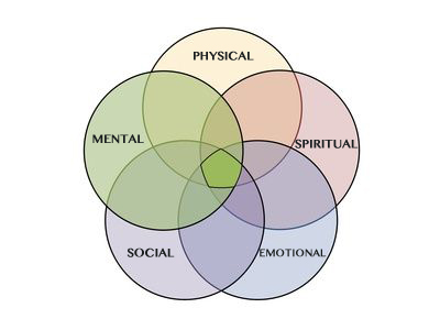 The Cause Of Mental Emotional Spiritual and Physical Symptoms Can Be Healed