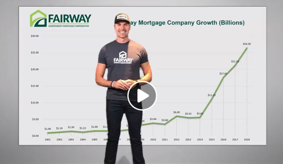 Fairway Independent Mortgage Corporation 2018 Stats