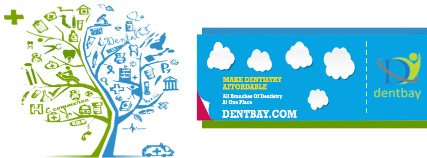 Dentbay - Now, Buy Dental Products With Social Media!